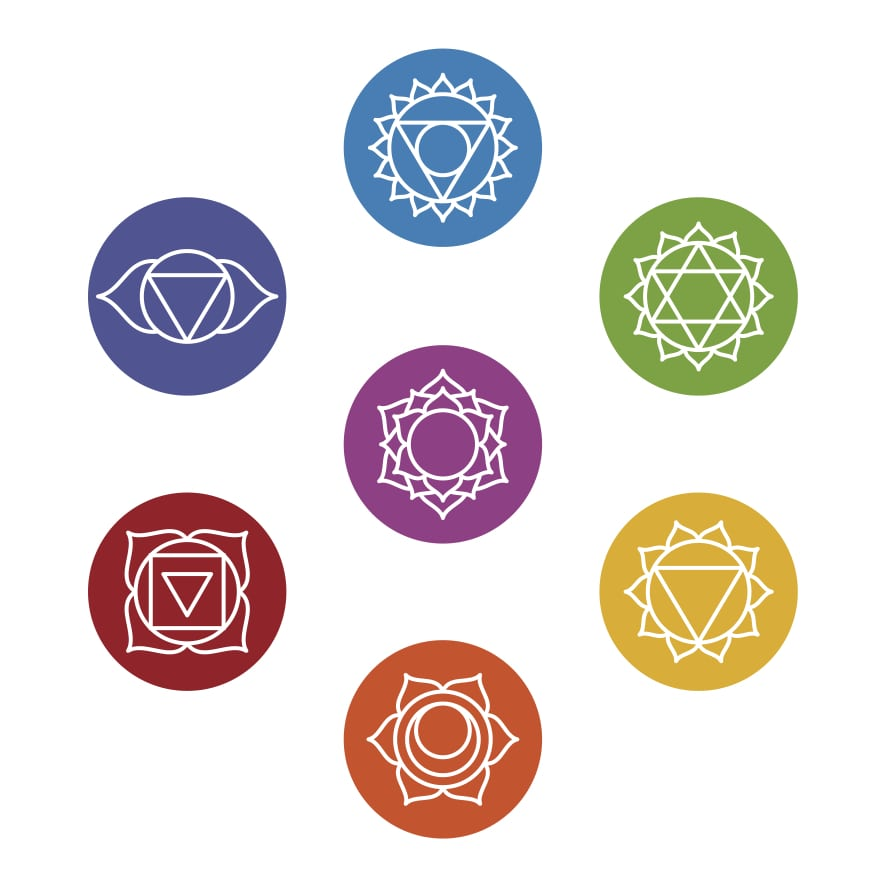 The 7 Chakras explained - The Crystal Inn